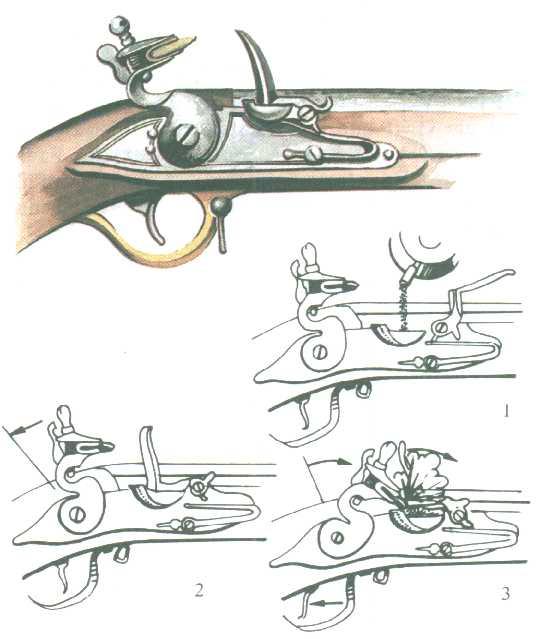Fucile a pietra focaia