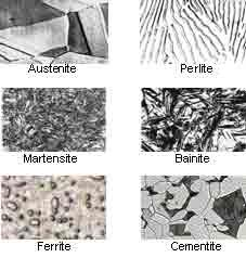 Foto al microscopio di acciai differenti