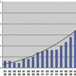 trade-stats_q1_09_500