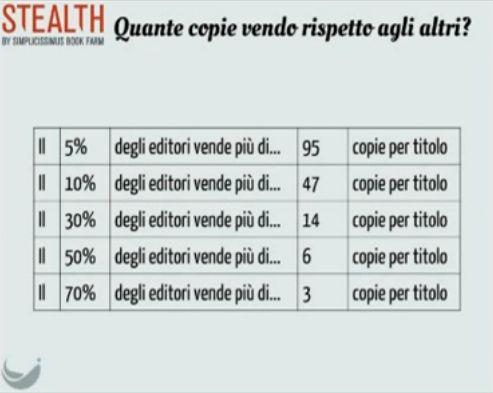 vendite_copie