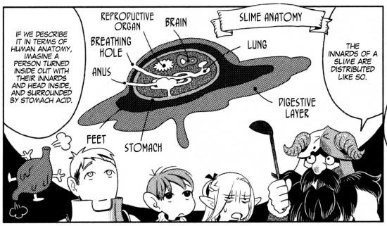 La prima lezione di anatomia dei mostri.